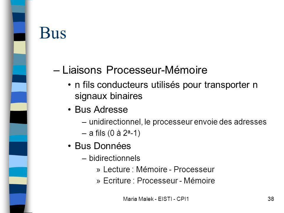 Maria Malek - EISTI - CPI138 Bus –Liaisons Processeur-Mémoire n fils conducteurs utilisés pour transporter n signaux binaires Bus Adresse –unidirectionnel, le processeur envoie des adresses –a fils (0 à 2 a -1) Bus Données –bidirectionnels »Lecture : Mémoire - Processeur »Ecriture : Processeur - Mémoire