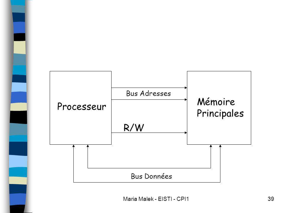 Maria Malek - EISTI - CPI139 R/W Bus Adresses Bus Données Processeur Mémoire Principales