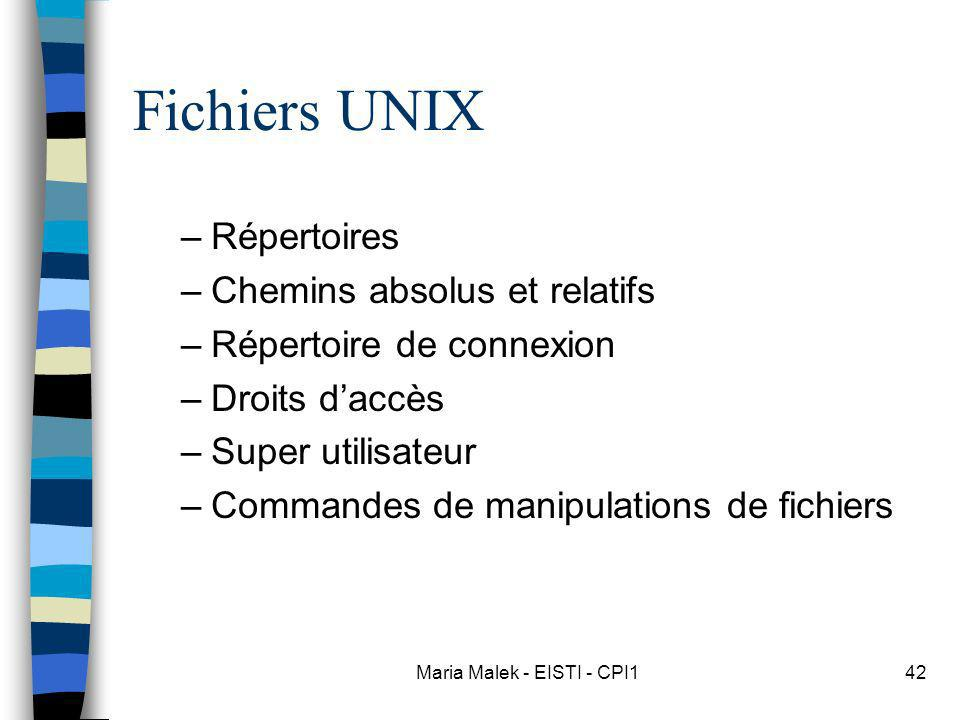 Maria Malek - EISTI - CPI142 Fichiers UNIX –Répertoires –Chemins absolus et relatifs –Répertoire de connexion –Droits daccès –Super utilisateur –Commandes de manipulations de fichiers