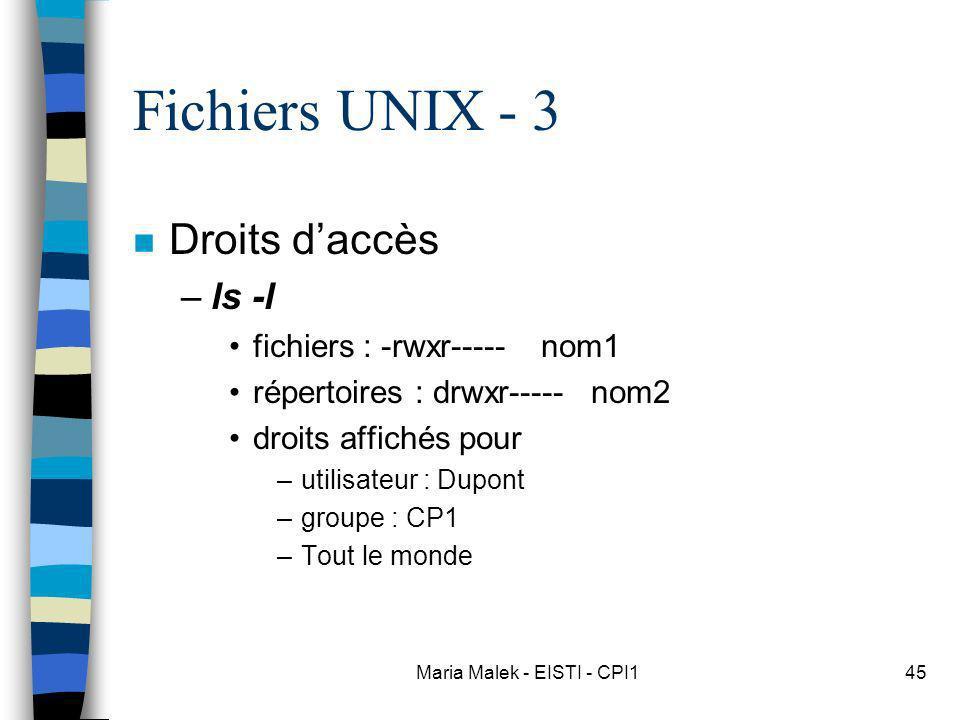 Maria Malek - EISTI - CPI145 Fichiers UNIX - 3 n Droits daccès –ls -l fichiers : -rwxr----- nom1 répertoires : drwxr----- nom2 droits affichés pour –utilisateur : Dupont –groupe : CP1 –Tout le monde