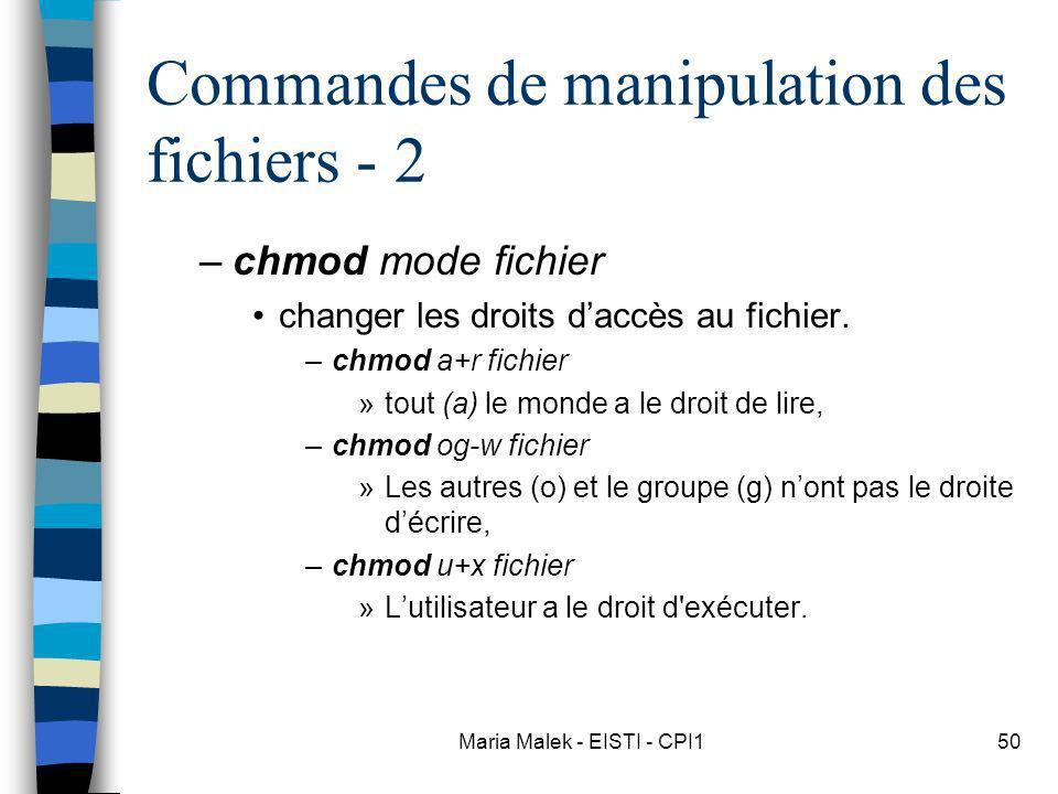 Maria Malek - EISTI - CPI150 Commandes de manipulation des fichiers - 2 –chmod mode fichier changer les droits daccès au fichier. –chmod a+r fichier »