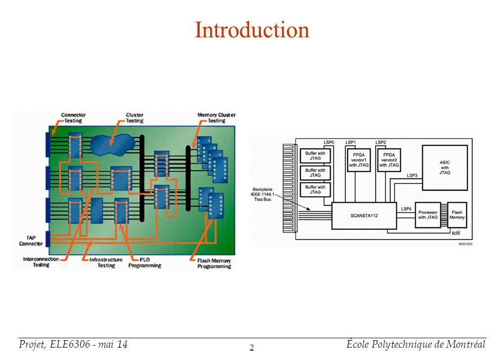 Projet, ELE6306 - mai 14École Polytechnique de Montréal 13 Résultats Chronogramme de lactivation des chaînes 0 et 2 dans le multiplexeur à 3 chaînes