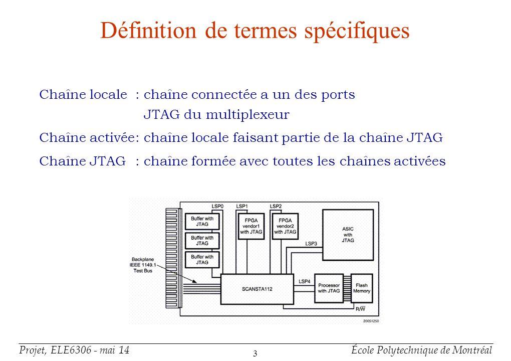Projet, ELE6306 - mai 14École Polytechnique de Montréal 14 Résultats Chronogramme de démonstration du routage des signaux TDI et TDO dans le multiplexeur à 3 chaînes Chronogramme de démonstration du mode Chain Select dans le multiplexeur à 3 chaînes