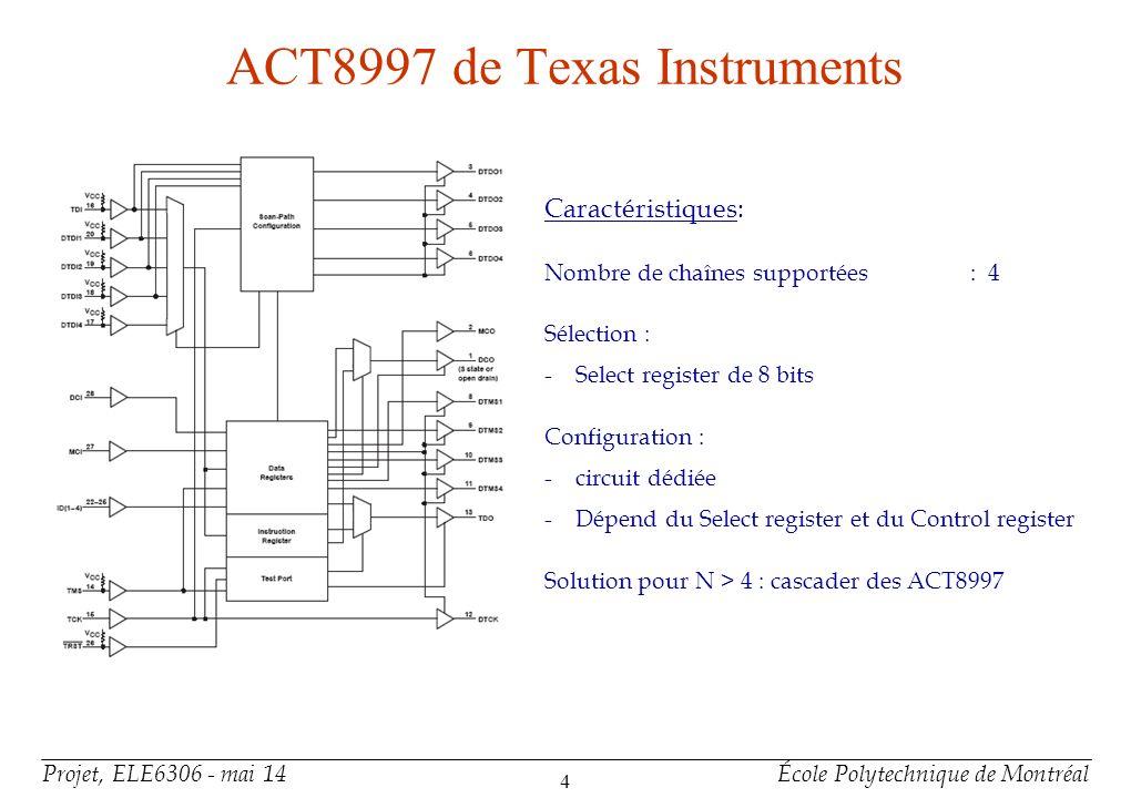 Projet, ELE6306 - mai 14École Polytechnique de Montréal 5 PSC110F (NSC) Caractéristiques: Nombre de chaînes supportées : 3 Sélection : - transitions appropriées dans les machines a états - instruction UNPARK Configuration : - Mode register - Réseau de multiplexeur Solution pour N > 3: cascader des PSC110F Particularité : - BIST intégré (LFSR mais pas de MISR)