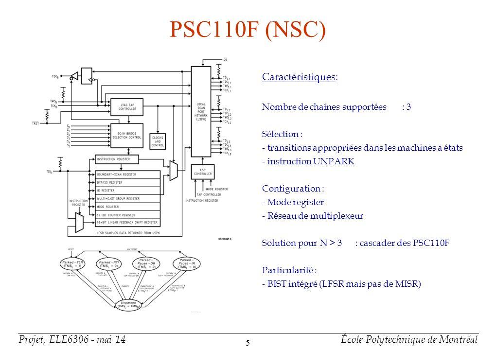 Projet, ELE6306 - mai 14École Polytechnique de Montréal 5 PSC110F (NSC) Caractéristiques: Nombre de chaînes supportées : 3 Sélection : - transitions a