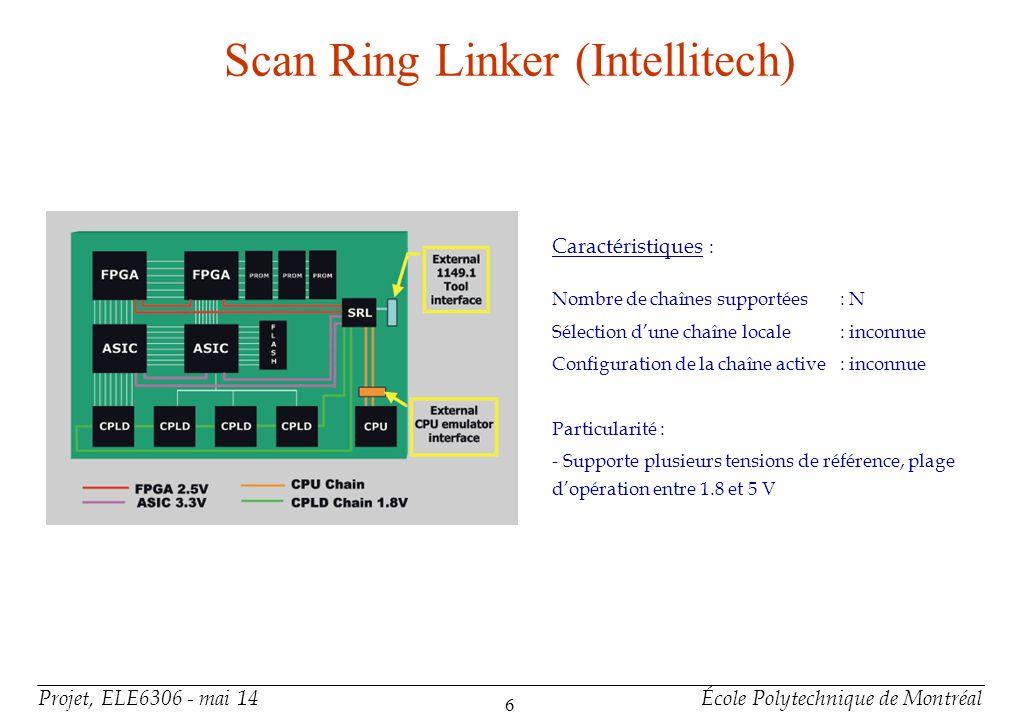 Projet, ELE6306 - mai 14École Polytechnique de Montréal 6 Scan Ring Linker (Intellitech) Caractéristiques : Nombre de chaînes supportées : N Sélection