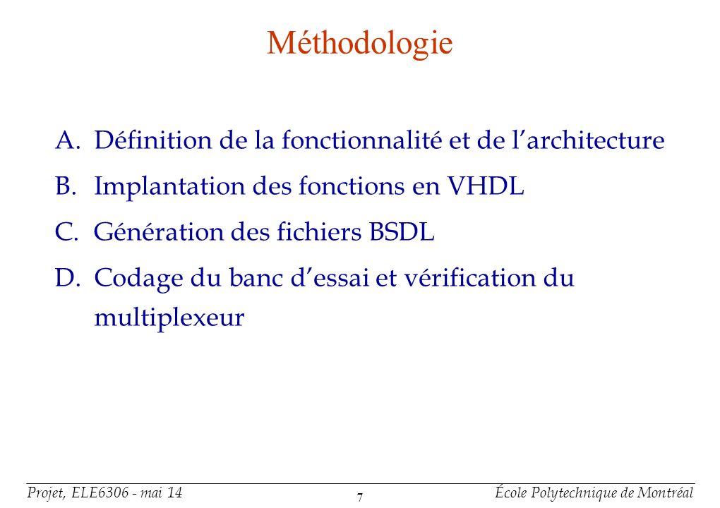 Projet, ELE6306 - mai 14École Polytechnique de Montréal 7 Méthodologie A.Définition de la fonctionnalité et de larchitecture B.Implantation des foncti