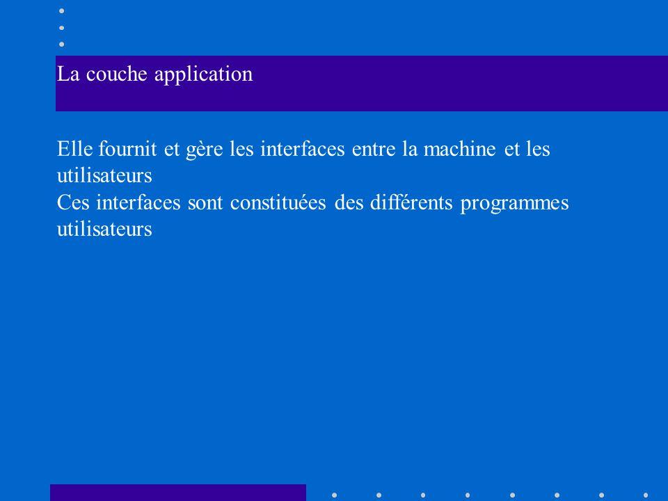 La couche application Elle fournit et gère les interfaces entre la machine et les utilisateurs Ces interfaces sont constituées des différents programm