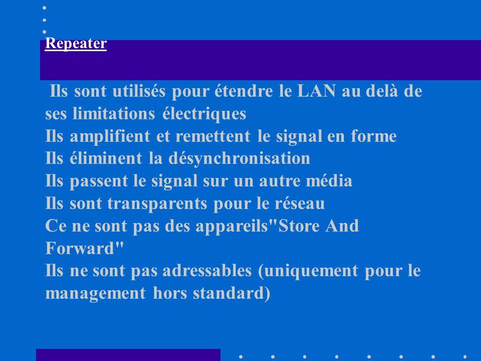 Repeater Ils sont utilisés pour étendre le LAN au delà de ses limitations électriques Ils amplifient et remettent le signal en forme Ils éliminent la