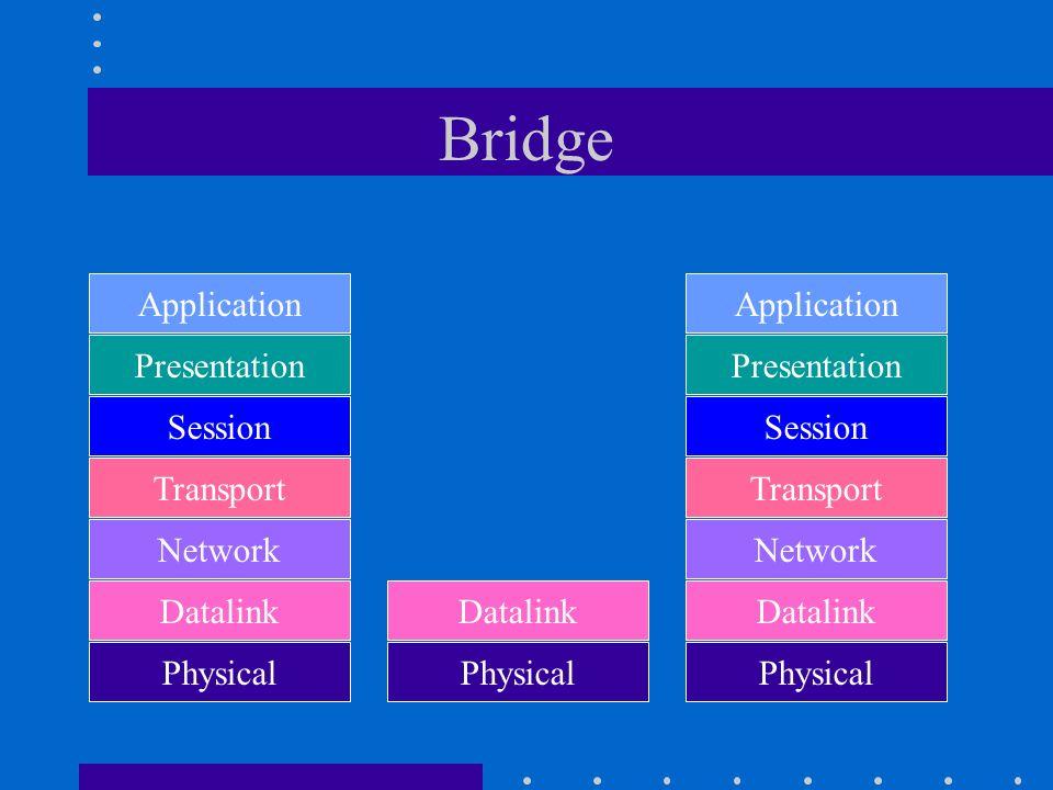 Bridge Application Presentation Session Transport Network Datalink Physical Application Presentation Session Transport Network Datalink Physical Datal
