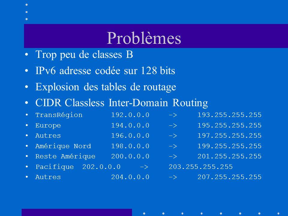 Problèmes Trop peu de classes B IPv6 adresse codée sur 128 bits Explosion des tables de routage CIDR Classless Inter-Domain Routing TransRégion192.0.0