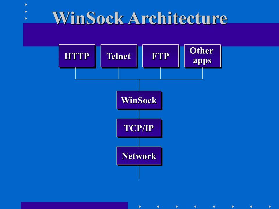 WinSock Architecture WinSockWinSock NetworkNetwork TCP/IPTCP/IP TelnetTelnetHTTPHTTPFTPFTPOtherappsOtherapps