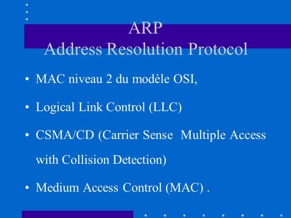 ARP Address Resolution Protocol MAC niveau 2 du modèle OSI, Logical Link Control (LLC) CSMA/CD (Carrier Sense Multiple Access with Collision Detection