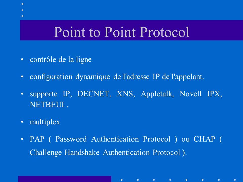 Point to Point Protocol contrôle de la ligne configuration dynamique de l'adresse IP de l'appelant. supporte IP, DECNET, XNS, Appletalk, Novell IPX, N