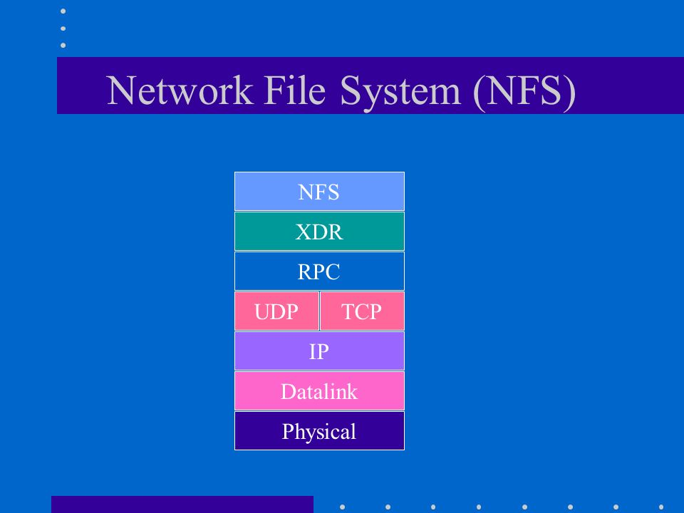 Network File System (NFS) NFS XDR RPC UDP IP Datalink Physical TCP