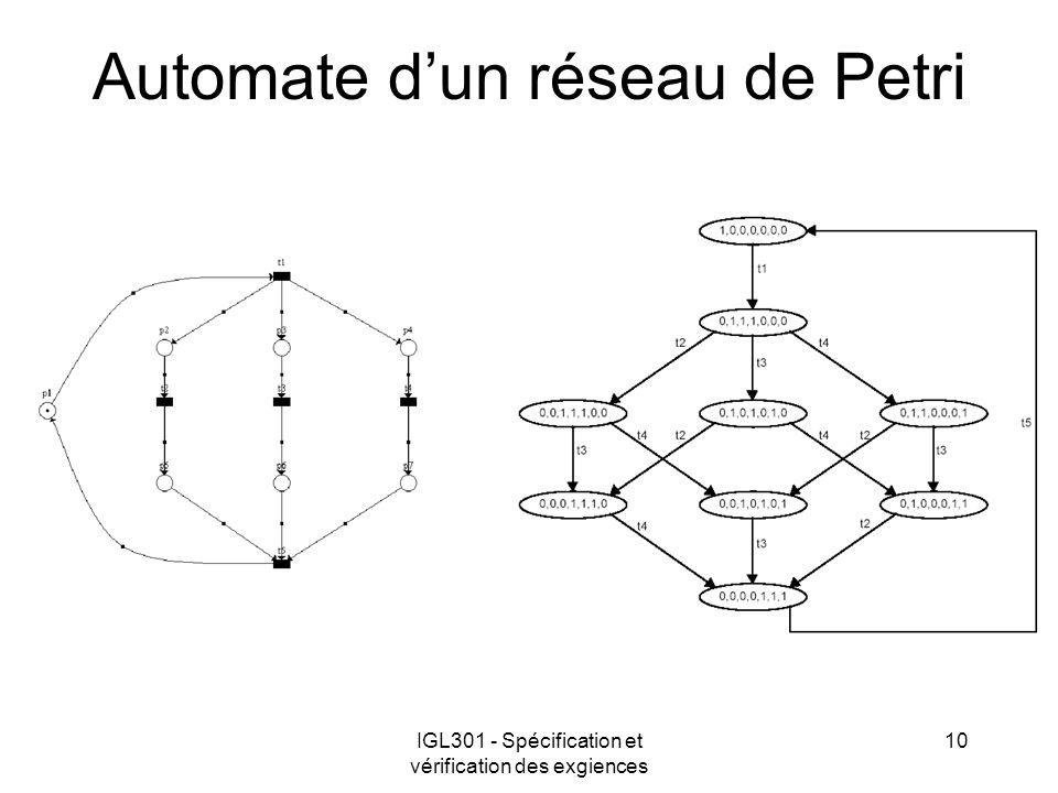 IGL301 - Spécification et vérification des exgiences 10 Automate dun réseau de Petri