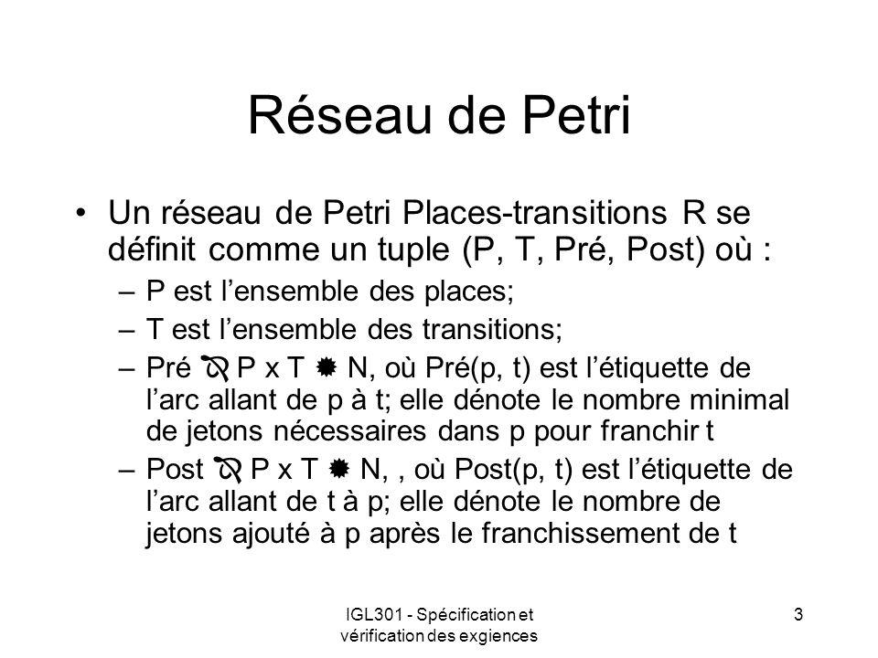 IGL301 - Spécification et vérification des exgiences 3 Réseau de Petri Un réseau de Petri Places-transitions R se définit comme un tuple (P, T, Pré, P
