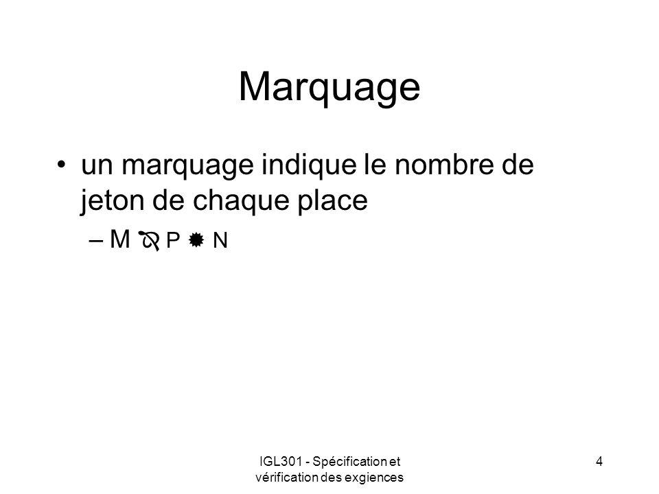 IGL301 - Spécification et vérification des exgiences 4 Marquage un marquage indique le nombre de jeton de chaque place –M P N