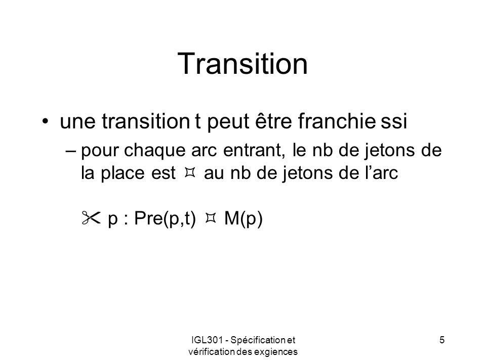 IGL301 - Spécification et vérification des exgiences 5 Transition une transition t peut être franchie ssi –pour chaque arc entrant, le nb de jetons de
