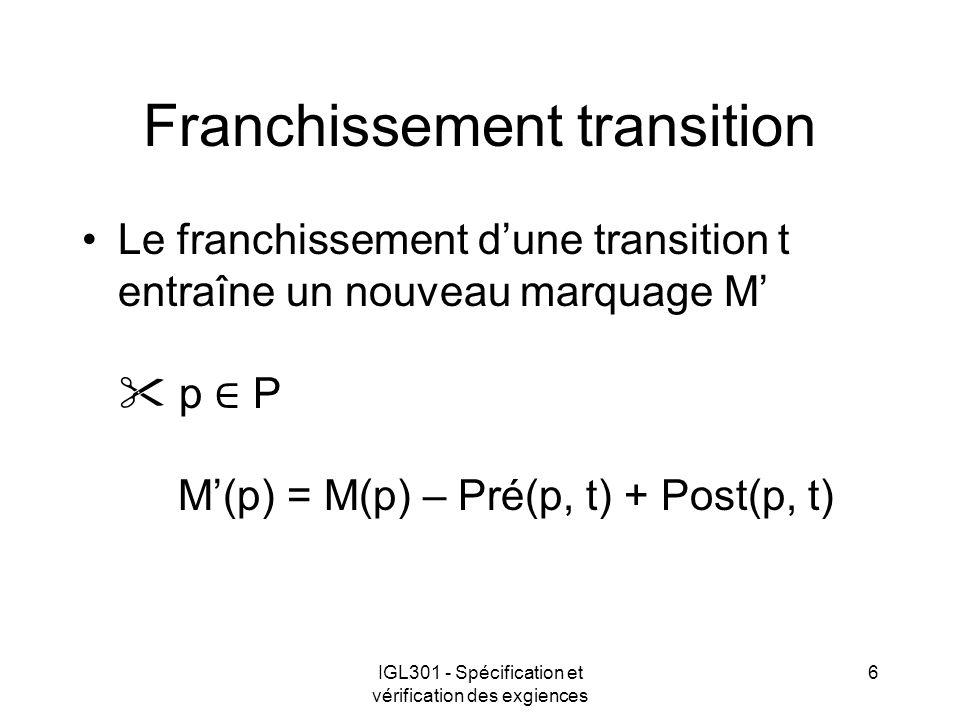 IGL301 - Spécification et vérification des exgiences 6 Franchissement transition Le franchissement dune transition t entraîne un nouveau marquage M p