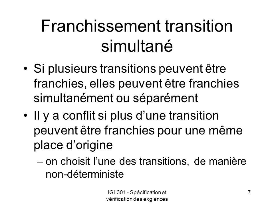 IGL301 - Spécification et vérification des exgiences 7 Franchissement transition simultané Si plusieurs transitions peuvent être franchies, elles peuv