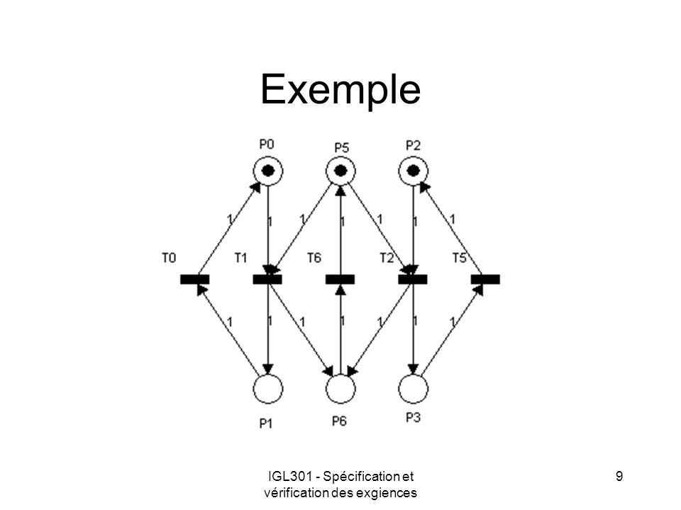 IGL301 - Spécification et vérification des exgiences 9 Exemple