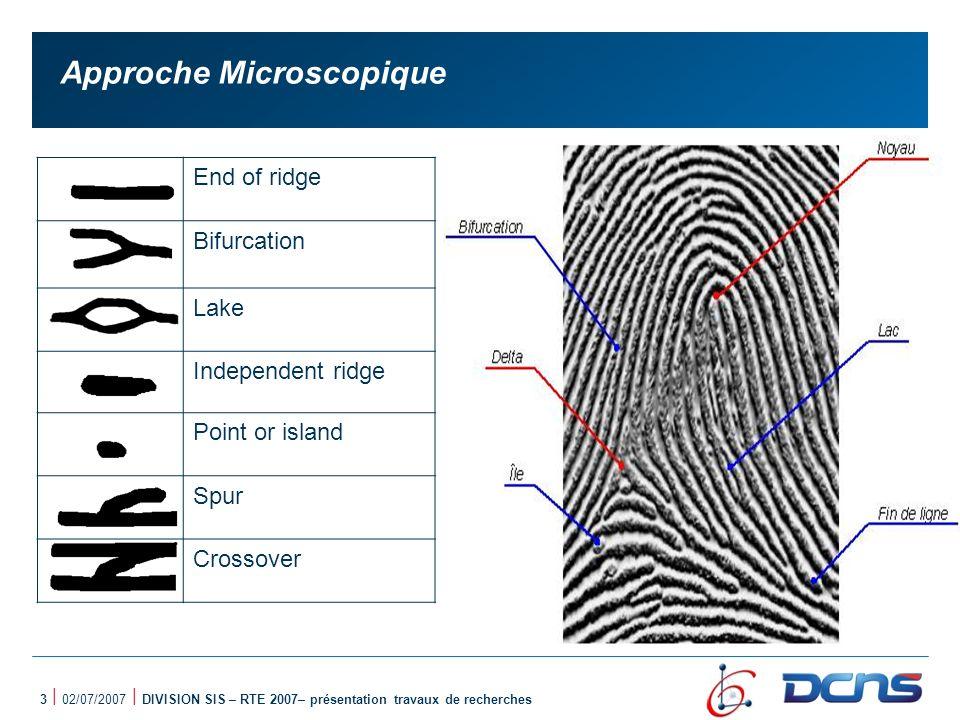 4 | 02/07/2007 | DIVISION SIS – RTE 2007– présentation travaux de recherches Phases de prétraitement de limage Image originaleImage binariséeImage squelettisée
