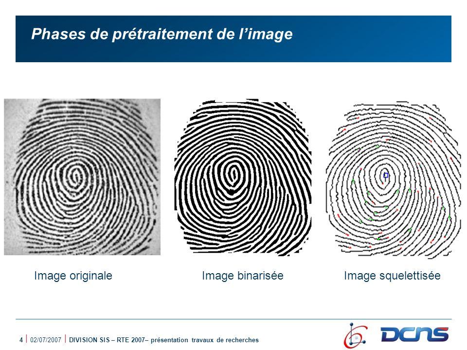 5 | 02/07/2007 | DIVISION SIS – RTE 2007– présentation travaux de recherches Comparaison dempreintes digitales Matching de minuties