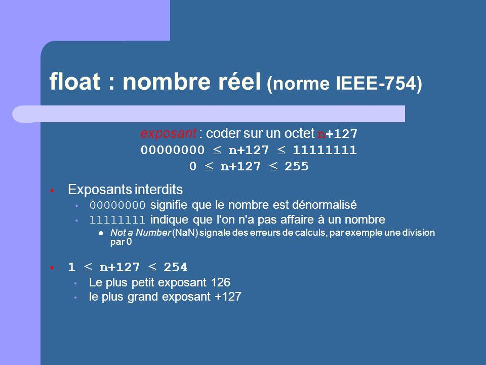 float : nombre réel (norme IEEE-754) exposant : coder sur un octet n+127 00000000 n+127 11111111 0 n+127 255 Exposants interdits 00000000 signifie que