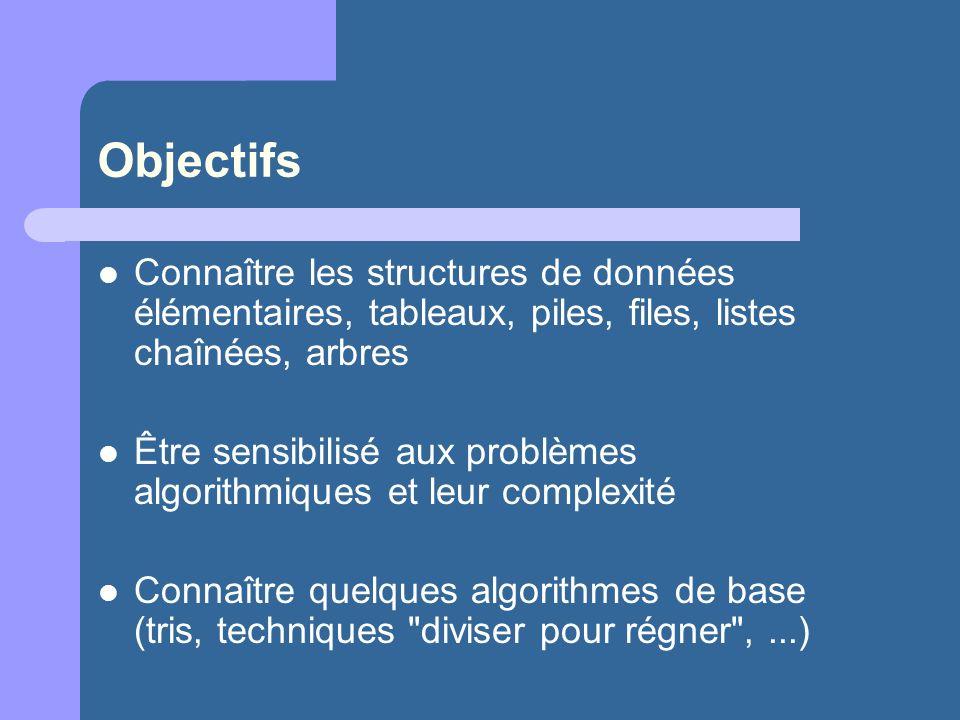 Objectifs Connaître les structures de données élémentaires, tableaux, piles, files, listes chaînées, arbres Être sensibilisé aux problèmes algorithmiq