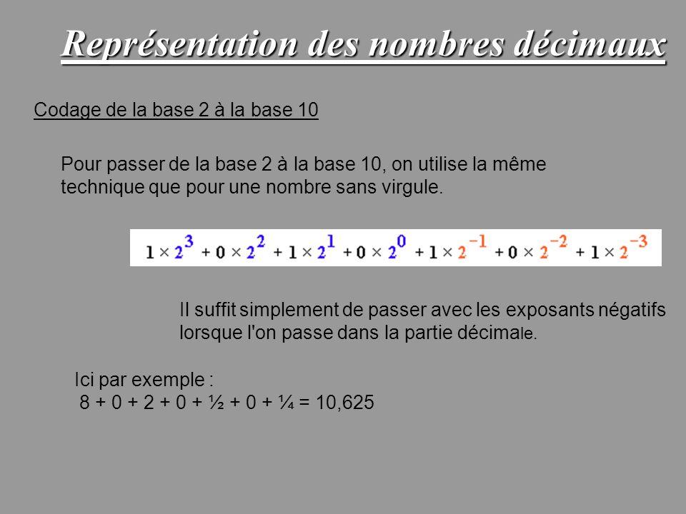 Codage de la base 2 à la base 10 Représentation des nombres décimaux Pour passer de la base 2 à la base 10, on utilise la même technique que pour une