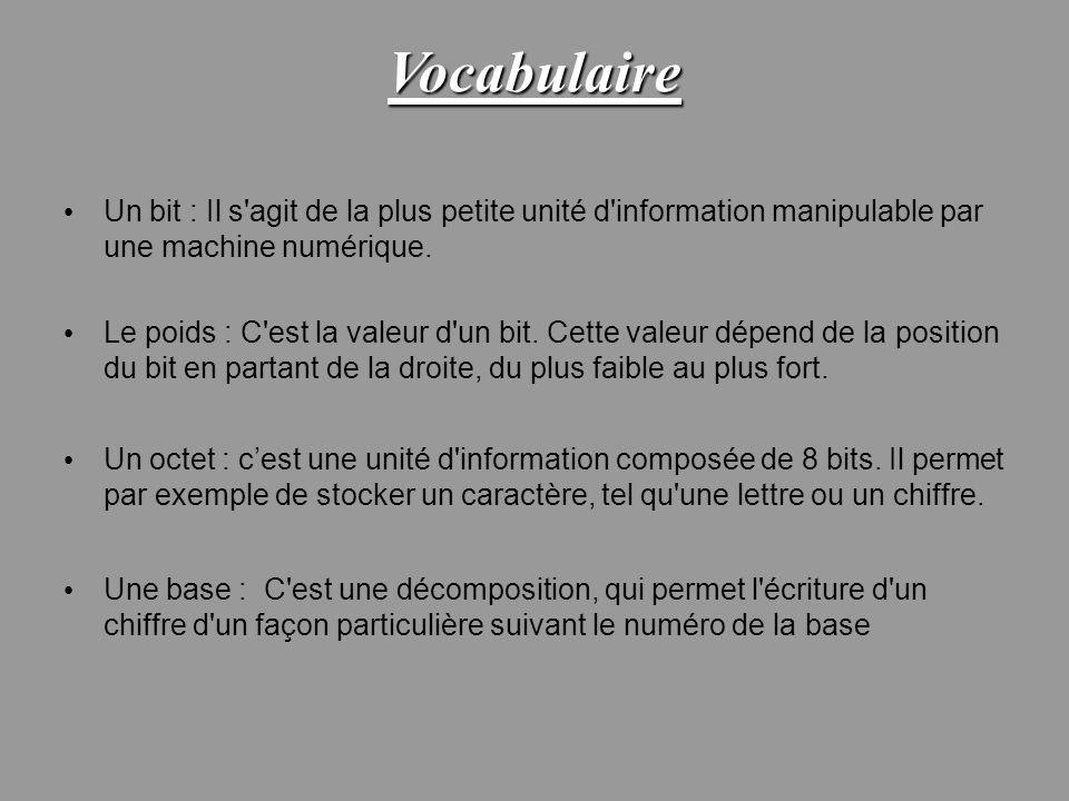 Vocabulaire Un bit : Il s'agit de la plus petite unité d'information manipulable par une machine numérique. Le poids : C'est la valeur d'un bit. Cette