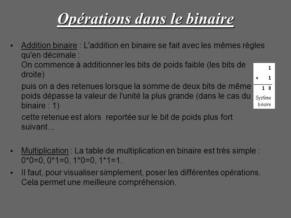 Opérations dans le binaire Addition binaire : L'addition en binaire se fait avec les mêmes règles qu'en décimale : On commence à additionner les bits