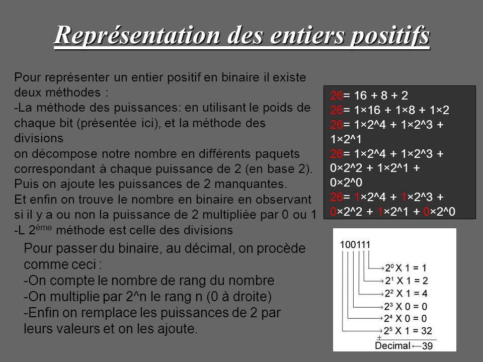 Représentation des entiers négatifs Les nombres négatifs Exemple : le nombre 14, codé sur 8 bits est représenté ainsi : 00001110 et (–14) ainsi : -inversion des bits : 11110001 -ajout dune unité : 11110010 -résultat : 11110010 Remarque : le résultat intermédiaire, 11110001, est appelé « complément à 1 ».