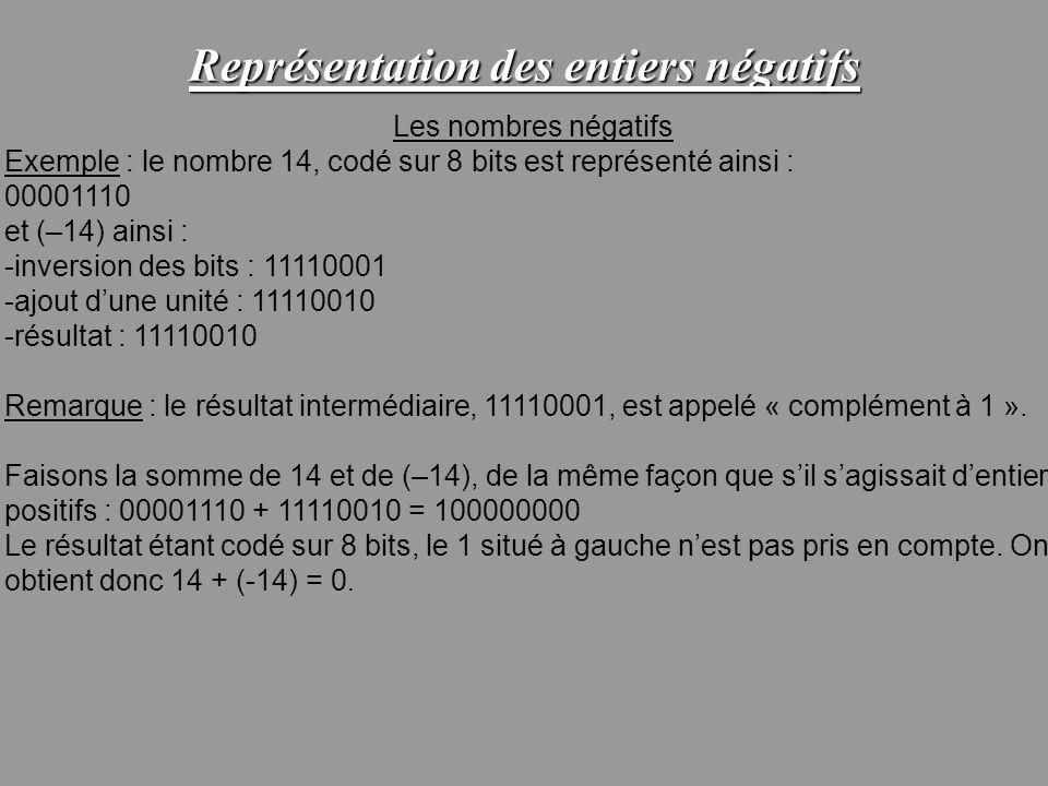 Représentation des entiers négatifs Les nombres négatifs Exemple : le nombre 14, codé sur 8 bits est représenté ainsi : 00001110 et (–14) ainsi : -inv