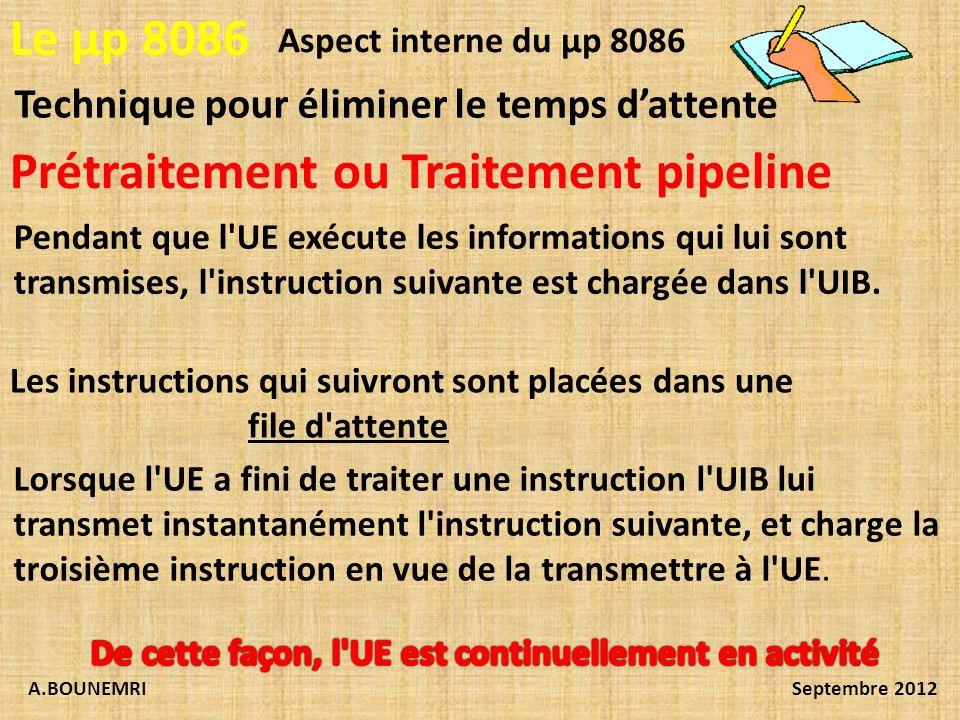A.BOUNEMRISeptembre 2012 Le µp 8086 Aspect interne du µp 8086 Technique pour éliminer le temps dattente Prétraitement ou Traitement pipeline Pendant q