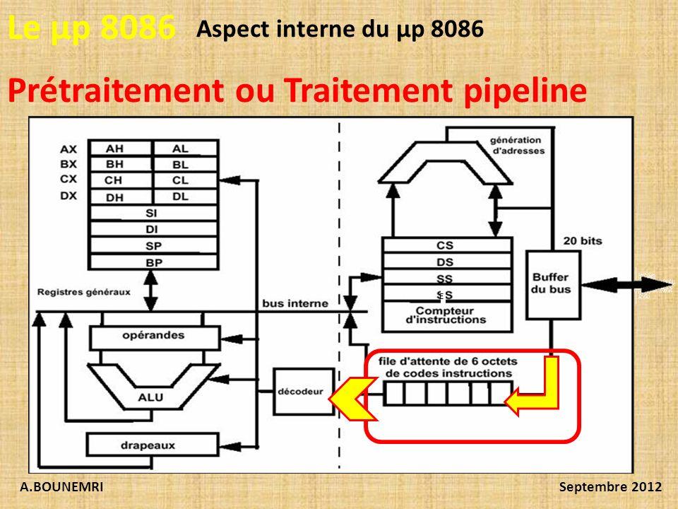 A.BOUNEMRISeptembre 2012 Le µp 8086 Aspect interne du µp 8086 Prétraitement ou Traitement pipeline E
