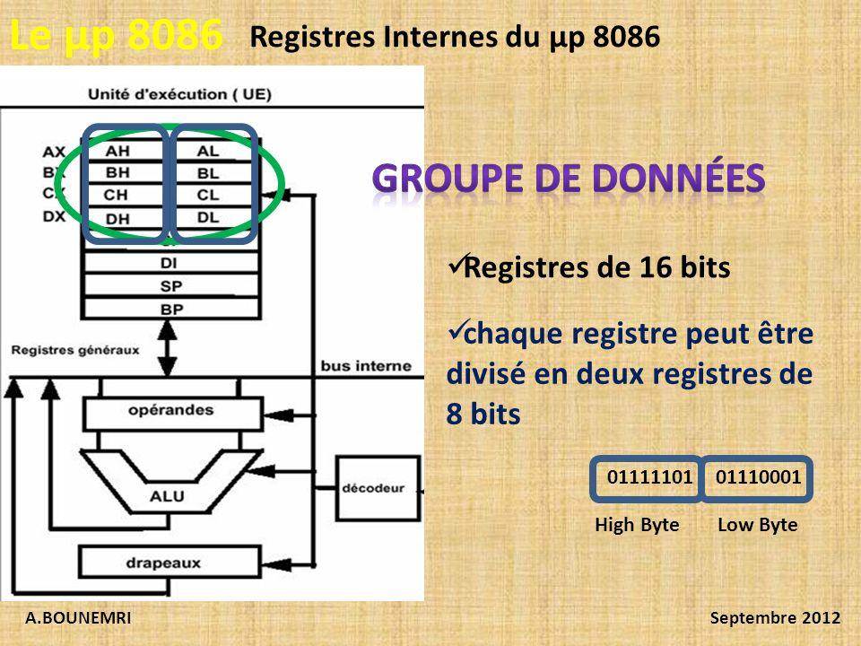 A.BOUNEMRISeptembre 2012 Le µp 8086 Registres Internes du µp 8086 Registres de 16 bits chaque registre peut être divisé en deux registres de 8 bits 01