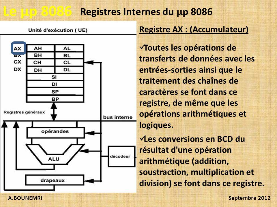 A.BOUNEMRISeptembre 2012 Le µp 8086 Registres Internes du µp 8086 Registre AX : (Accumulateur) Toutes les opérations de transferts de données avec les