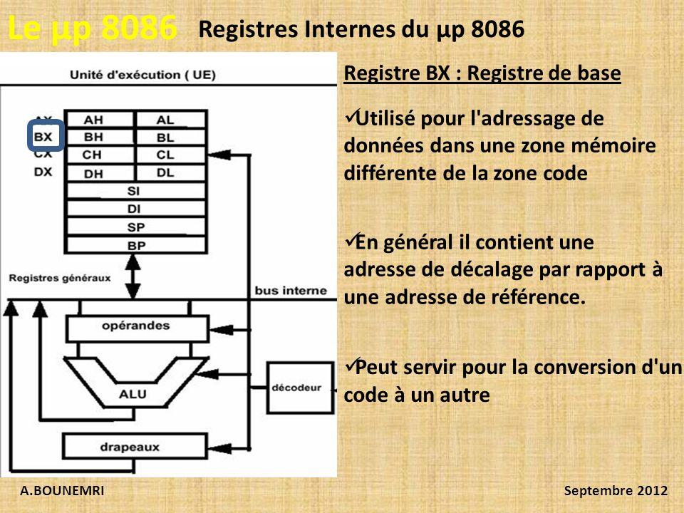 A.BOUNEMRISeptembre 2012 Le µp 8086 Registres Internes du µp 8086 Registre BX : Registre de base Utilisé pour l'adressage de données dans une zone mém