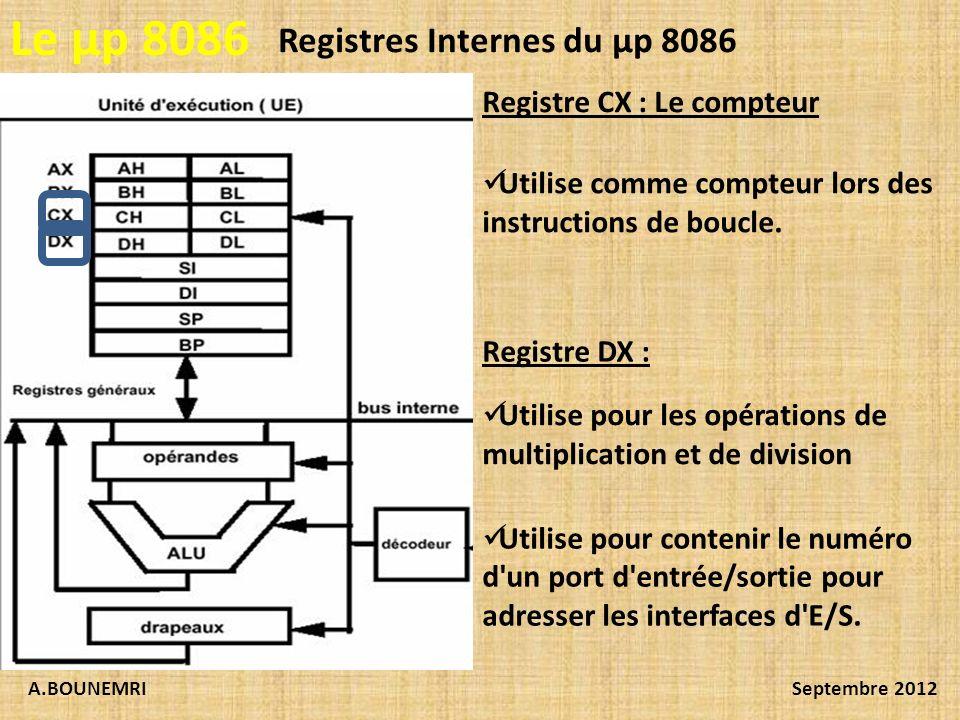 A.BOUNEMRISeptembre 2012 Le µp 8086 Registres Internes du µp 8086 Registre CX : Le compteur Utilise comme compteur lors des instructions de boucle. Re