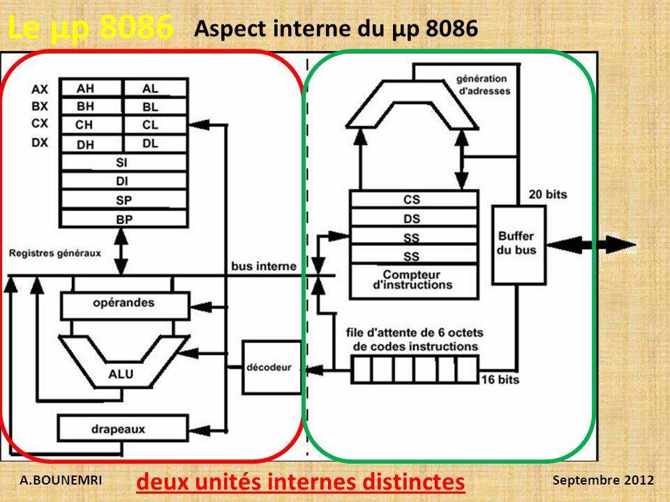 A.BOUNEMRISeptembre 2012 Le µp 8086 Aspect interne du µp 8086 deux unités internes distinctes