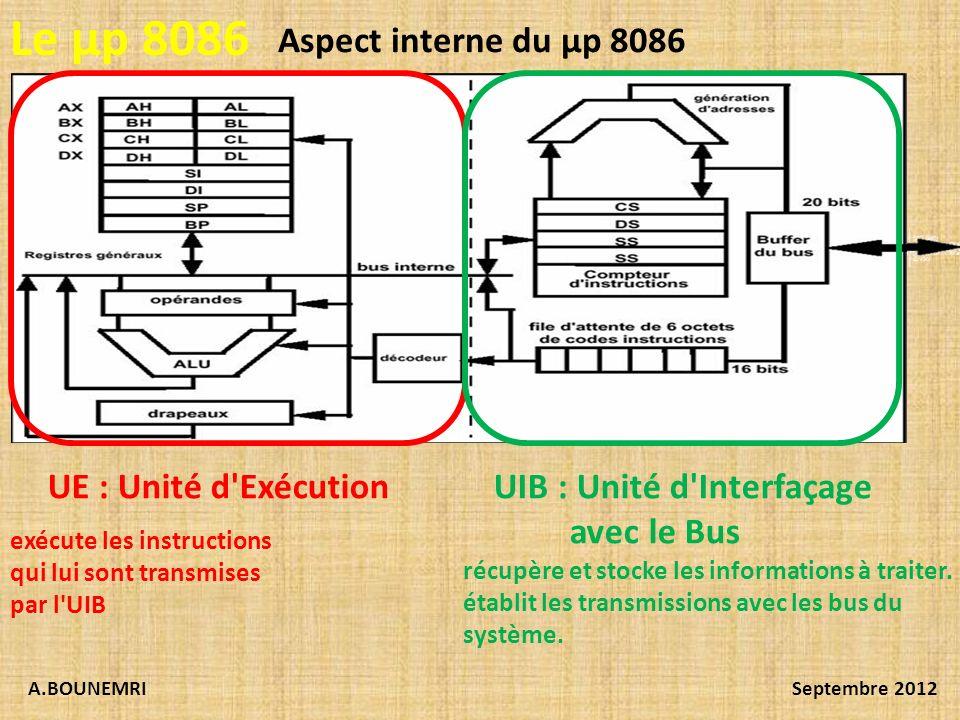 A.BOUNEMRISeptembre 2012 Le µp 8086 Aspect interne du µp 8086 UE : Unité d'ExécutionUIB : Unité d'Interfaçage avec le Bus récupère et stocke les infor