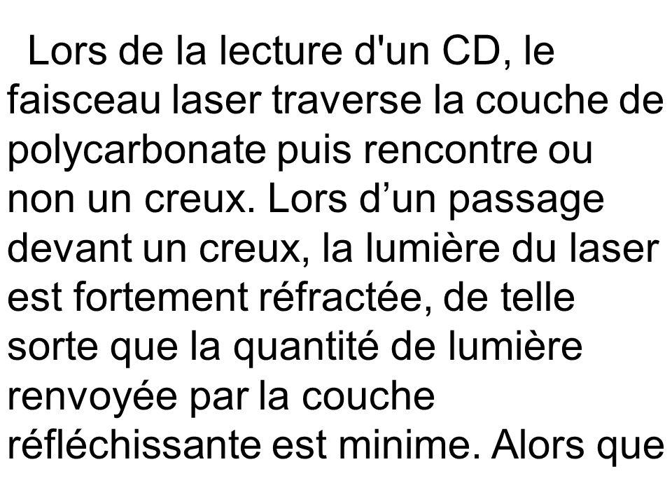 Lors de la lecture d'un CD, le faisceau laser traverse la couche de polycarbonate puis rencontre ou non un creux. Lors dun passage devant un creux, la