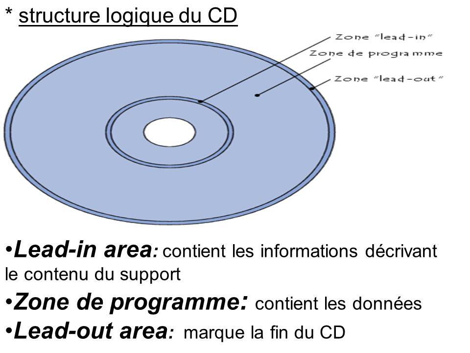 Lead-in area : contient les informations décrivant le contenu du support Zone de programme : contient les données Lead-out area : marque la fin du CD