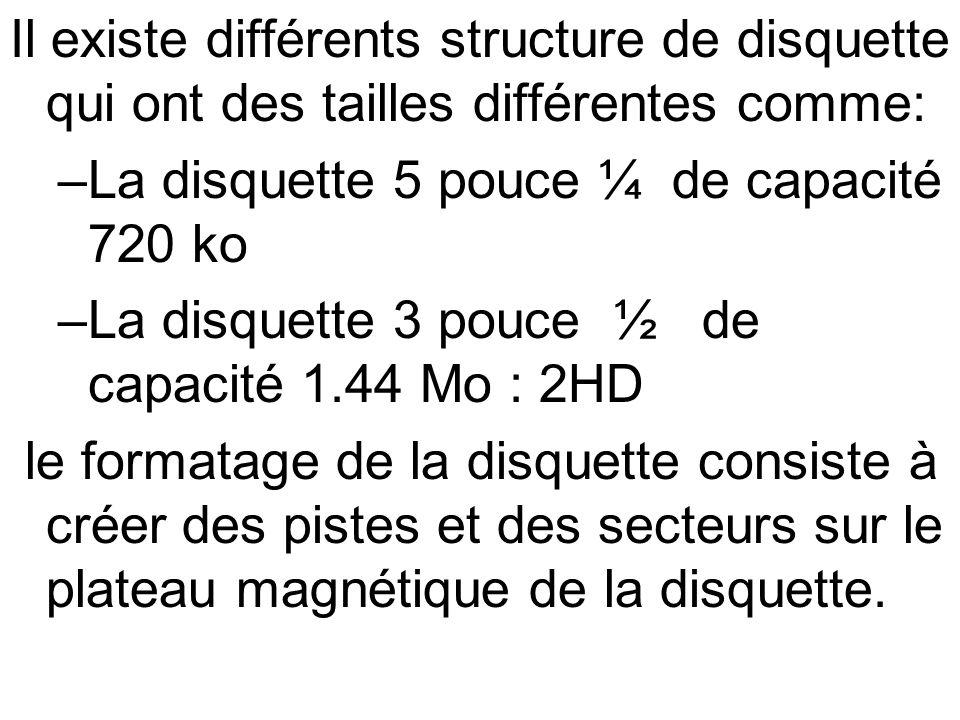 Il existe différents structure de disquette qui ont des tailles différentes comme: –La disquette 5 pouce ¼ de capacité 720 ko –La disquette 3 pouce ½