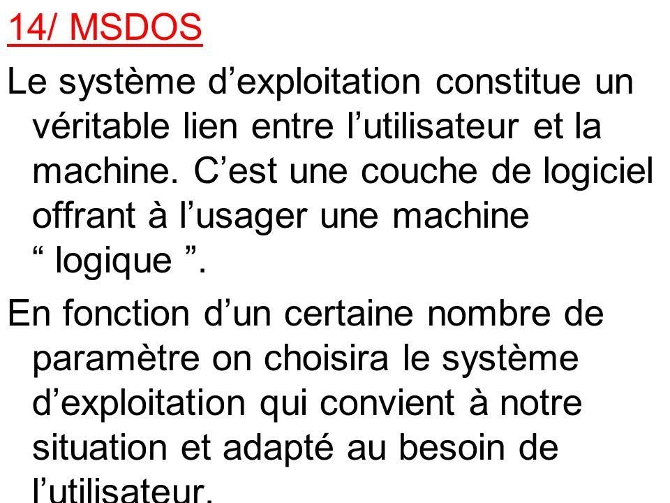 14/ MSDOS Le système dexploitation constitue un véritable lien entre lutilisateur et la machine. Cest une couche de logiciel offrant à lusager une mac