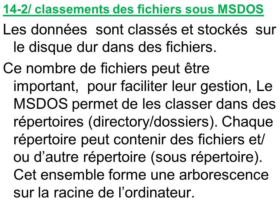 14-2/ classements des fichiers sous MSDOS Les données sont classés et stockés sur le disque dur dans des fichiers. Ce nombre de fichiers peut être imp