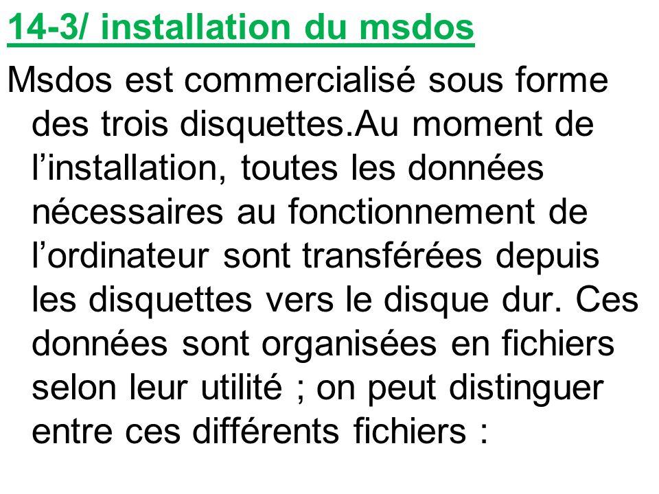 14-3/ installation du msdos Msdos est commercialisé sous forme des trois disquettes.Au moment de linstallation, toutes les données nécessaires au fonc
