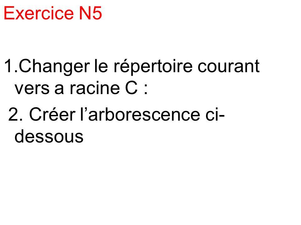 Exercice N5 1.Changer le répertoire courant vers a racine C : 2. Créer larborescence ci- dessous